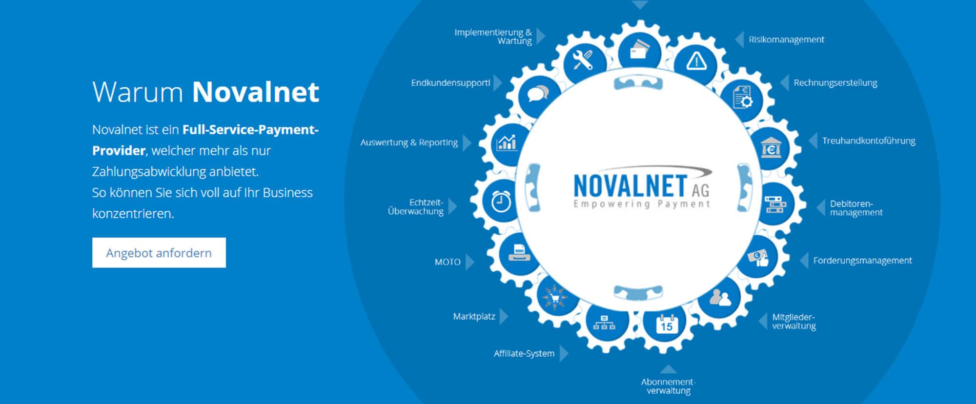 Brandcrock-Novalnet service-payment-provider