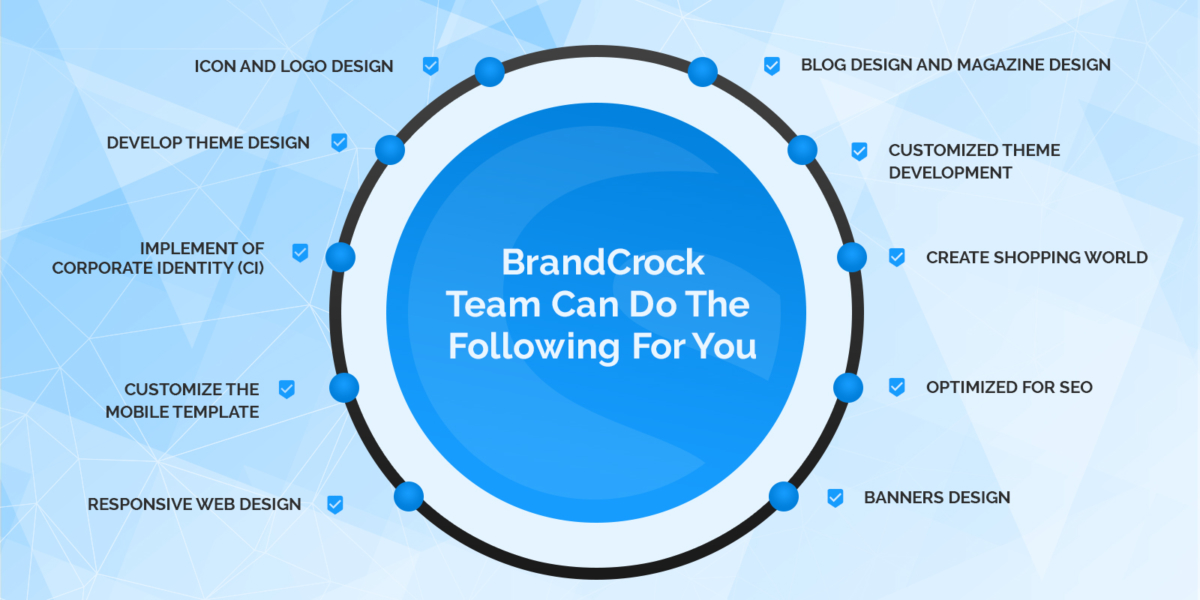 Brandcrock-Shopware theme development