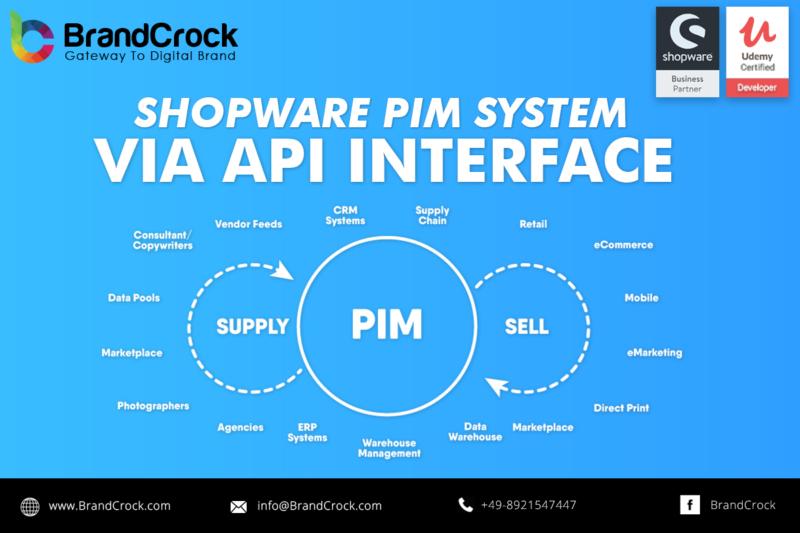 Shopware naar een PIM systeem via API interface